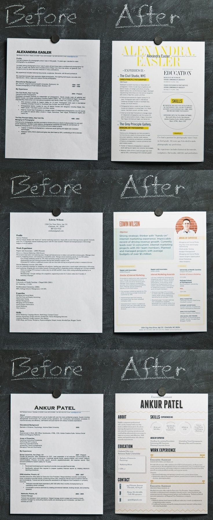 conseils pour un bon cv et une lettre de motivation